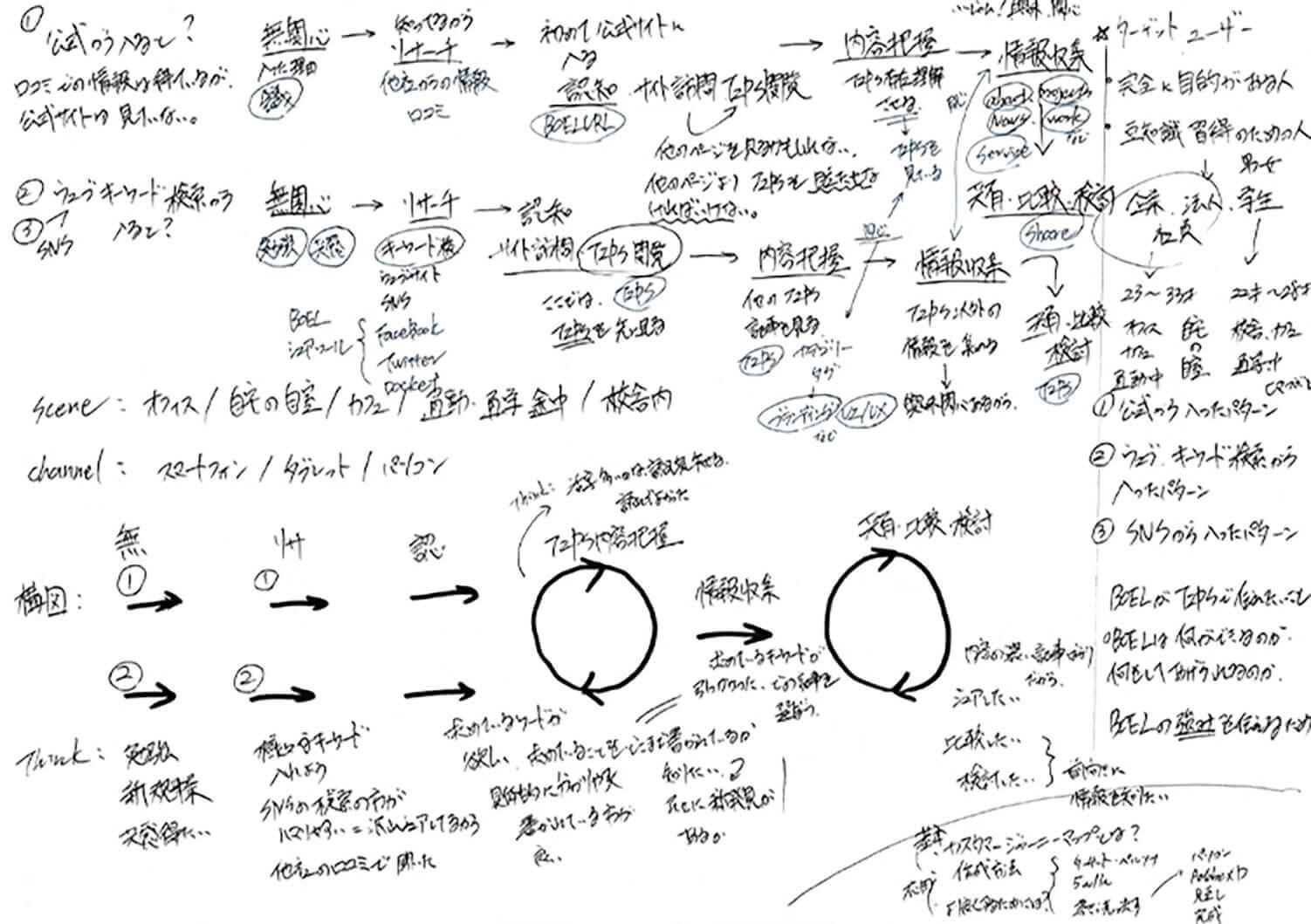 作成手順③ 構図や内容を紙に書き始める