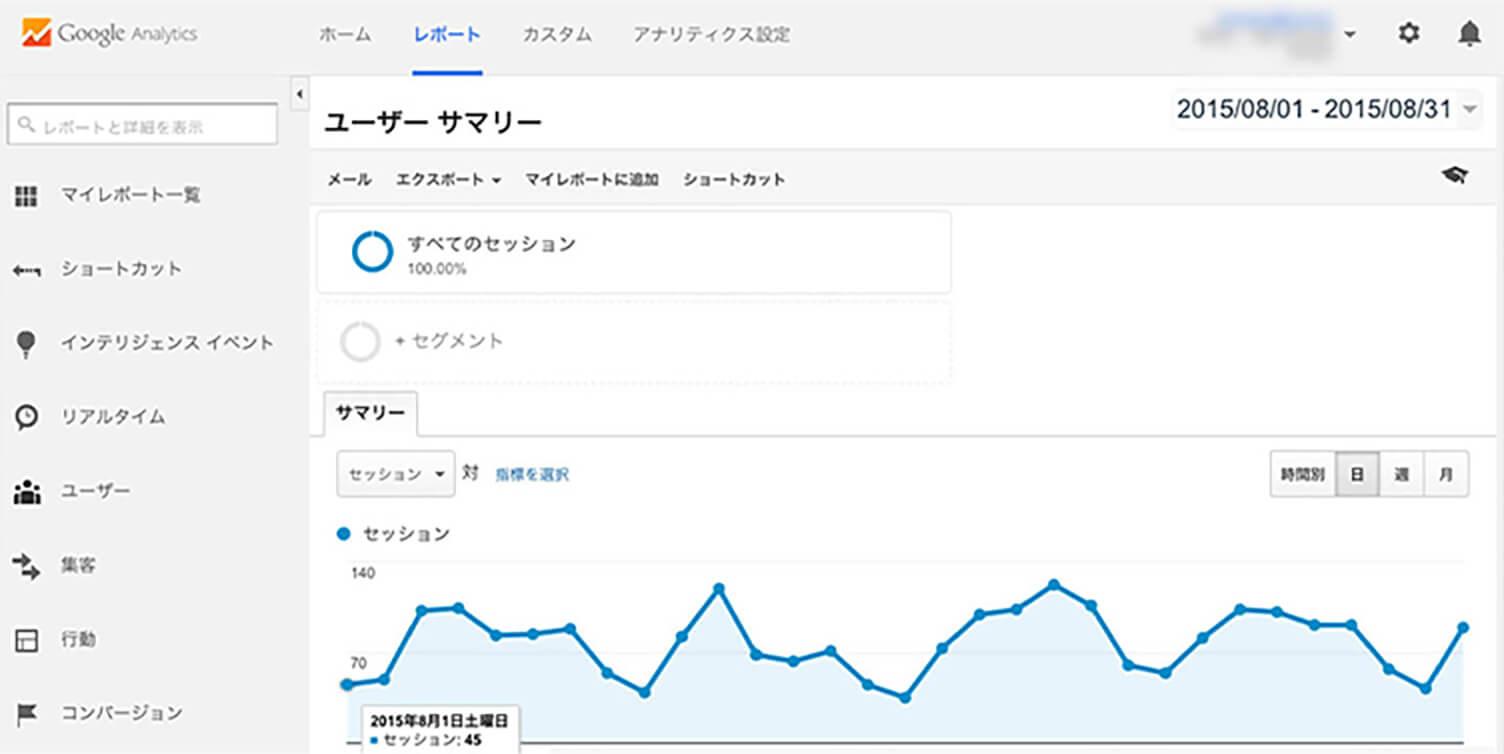 Google AnalyticsでWebサイトの情報をみる
